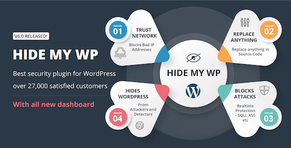 Hide My WP – Security WordPress Plugin